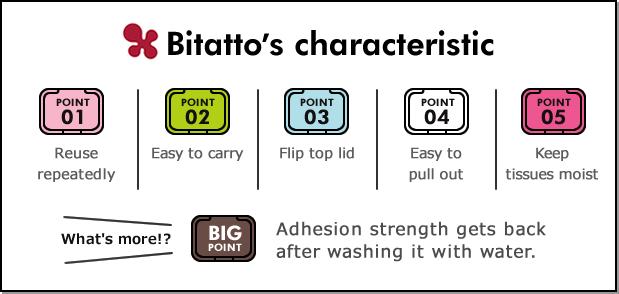 The six characteristics